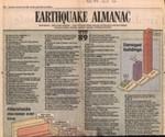 Earthquake Almanac